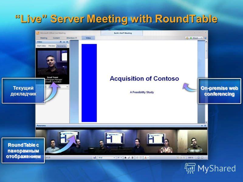 Live Server Meeting with RoundTable RoundTable с панорамным отображением Текущий докладчик On-premise web conferencing