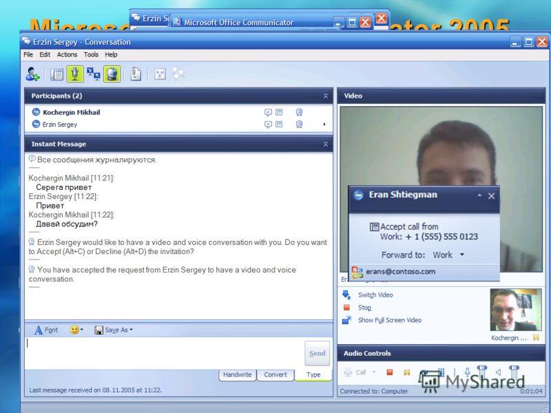 Microsoft Office Communicator 2005 Аудио/Видео Информация о доступности Интеграция с календарями Custom notes Мгновенные сообщения Поиск контактов Обмен файлами Интеграция с LM Совместная работа в приложениях Интеграция с телефонией