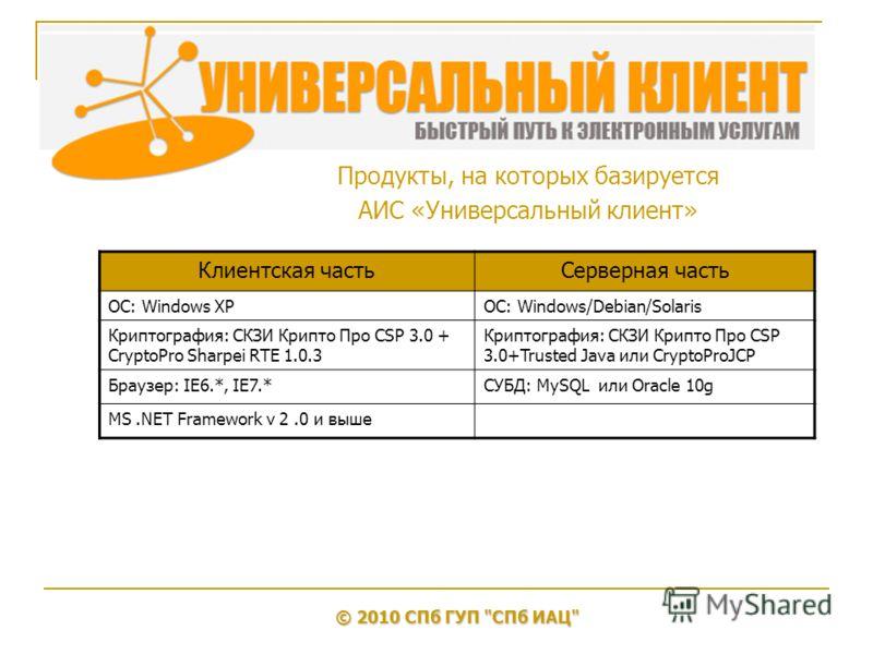 Продукты, на которых базируется АИС «Универсальный клиент» © 2010 СПб ГУП