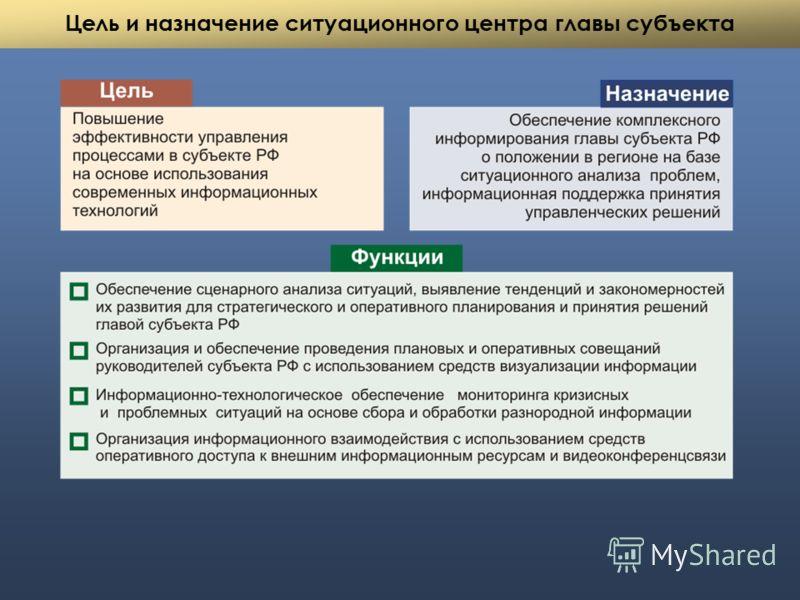 Цель и назначение ситуационного центра главы субъекта