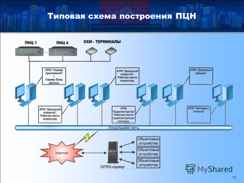 Типовая схема построения ПЦН 10