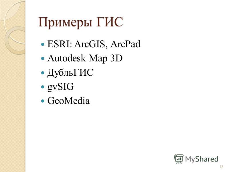 Примеры ГИС ESRI: ArcGIS, ArcPad Autodesk Map 3D ДубльГИС gvSIG GeoMedia 18