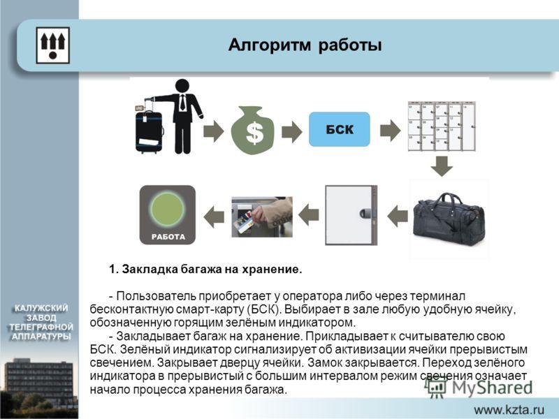 Алгоритм работы 1. Закладка багажа на хранение. - Пользователь приобретает у оператора либо через терминал бесконтактную смарт-карту (БСК). Выбирает в зале любую удобную ячейку, обозначенную горящим зелёным индикатором. - Закладывает багаж на хранени
