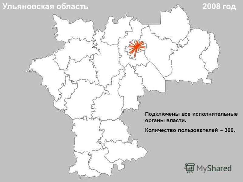 Ульяновская область2008 год Подключены все исполнительные органы власти. Количество пользователей – 300.