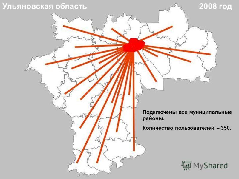 Ульяновская область2008 год Подключены все муниципальные районы. Количество пользователей – 350.