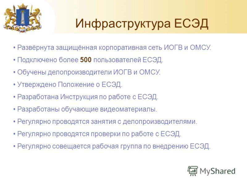 Инфраструктура ЕСЭД Развёрнута защищённая корпоративная сеть ИОГВ и ОМСУ. Подключено более 500 пользователей ЕСЭД. Обучены делопроизводители ИОГВ и ОМСУ. Утверждено Положение о ЕСЭД. Разработана Инструкция по работе с ЕСЭД. Разработаны обучающие виде