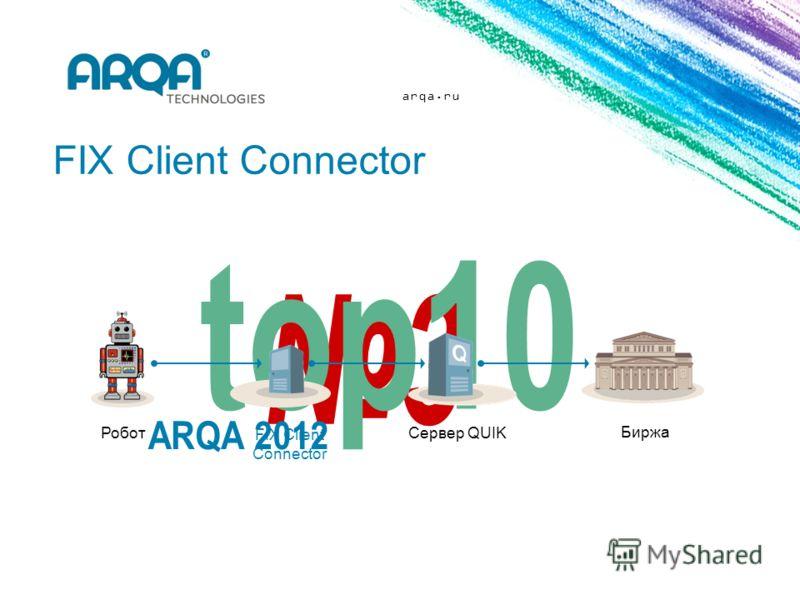 arqa.ru FIX Client Connector Биржа Робот FIX Client Connector Cервер QUIK