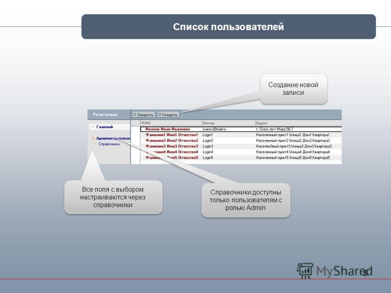 8 Список пользователей Создание новой записи Справочники доступны только пользователям с ролью Admin Все поля с выбором настраиваются через справочники