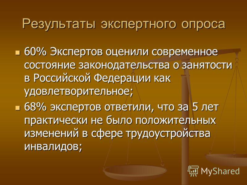 Результаты экспертного опроса 60% Экспертов оценили современное состояние законодательства о занятости в Российской Федерации как удовлетворительное; 60% Экспертов оценили современное состояние законодательства о занятости в Российской Федерации как