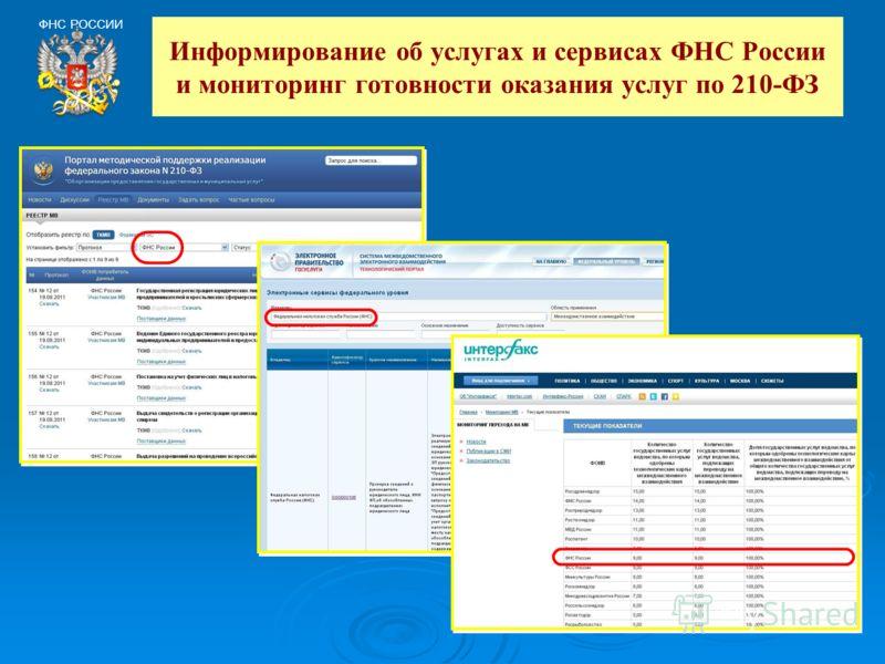 Информирование об услугах и сервисах ФНС России и мониторинг готовности оказания услуг по 210-ФЗ ФНС РОССИИ