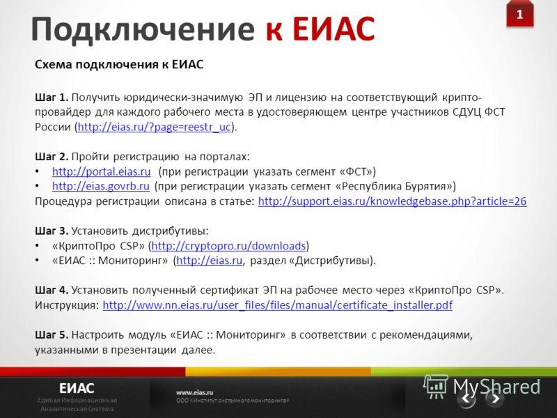 Подключение к ЕИАС ЕИАС Единая Информационная Аналитическая Система www.eias.ru ООО «Институт системного мониторинга» 1 1 Схема подключения к ЕИАС Шаг 1. Получить юридически-значимую ЭП и лицензию на соответствующий крипто- провайдер для каждого рабо