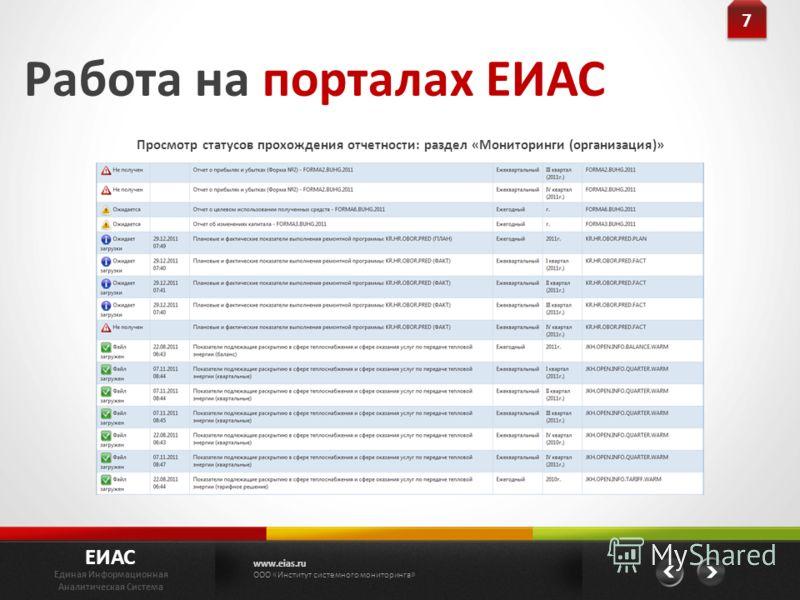 Работа на порталах ЕИАС Просмотр статусов прохождения отчетности: раздел «Мониторинги (организация)» ЕИАС Единая Информационная Аналитическая Система www.eias.ru ООО «Институт системного мониторинга» 7 7