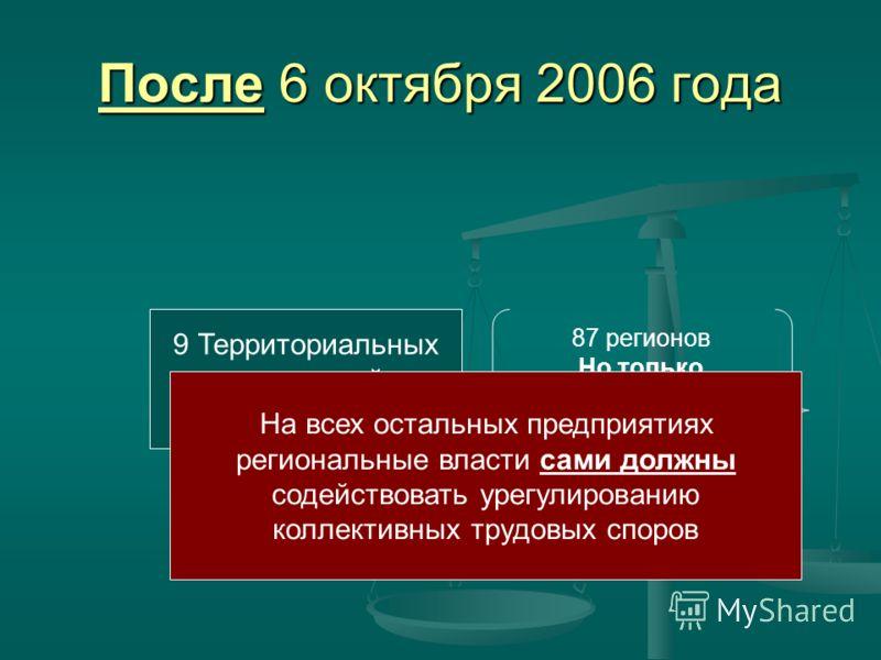 После 6 октября 2006 года 9 Территориальных управлений Службы занятости 87 регионов Но только предприятия финансируемые из федерального бюджета и монополисты На всех остальных предприятиях региональные власти сами должны содействовать урегулированию