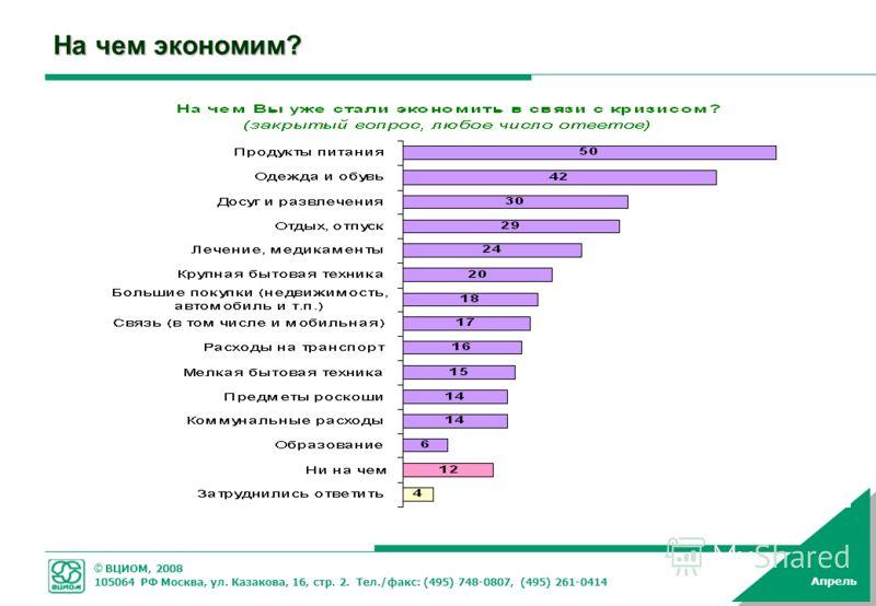 © ВЦИОМ, 2008 105064 РФ Москва, ул. Казакова, 16, стр. 2. Тел./факс: (495) 748-0807, (495) 261-0414 Апрель На чем экономим?