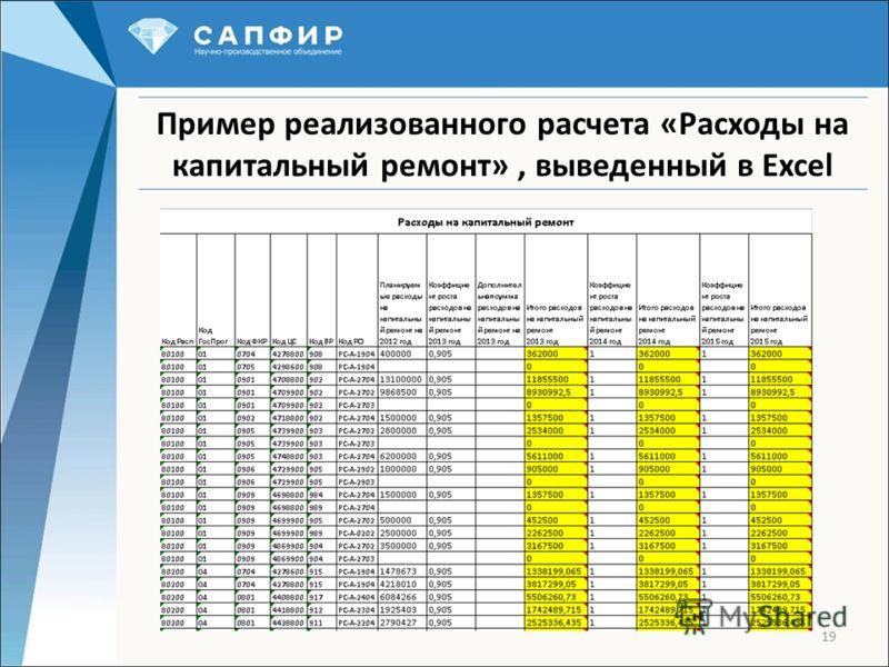 19 Пример реализованного расчета «Расходы на капитальный ремонт», выведенный в Excel