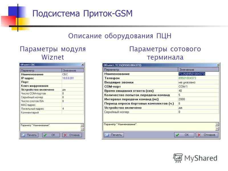 Описание оборудования ПЦН Параметры модуля Wiznet Параметры сотового терминала