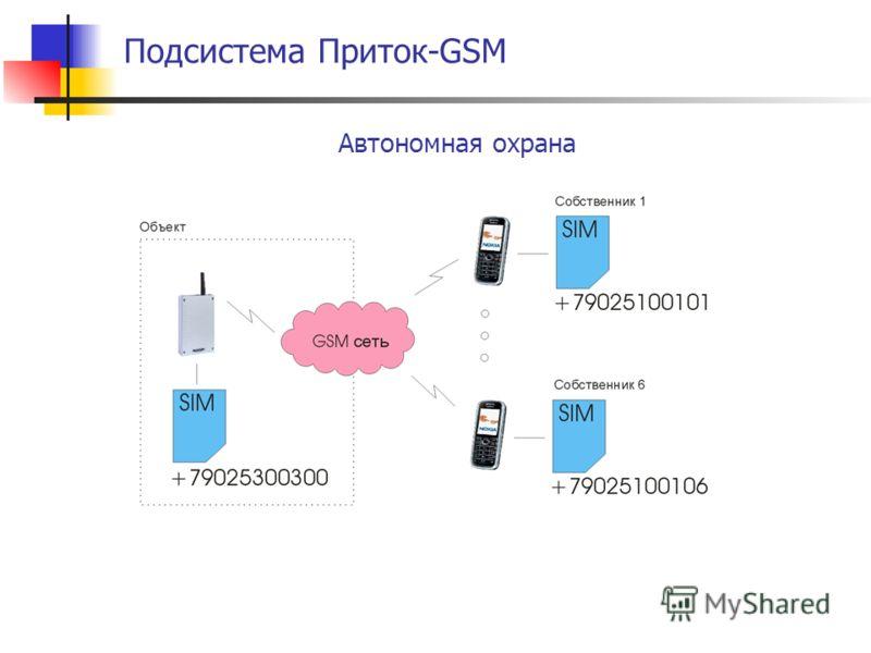 Подсистема Приток-GSM Автономная охрана