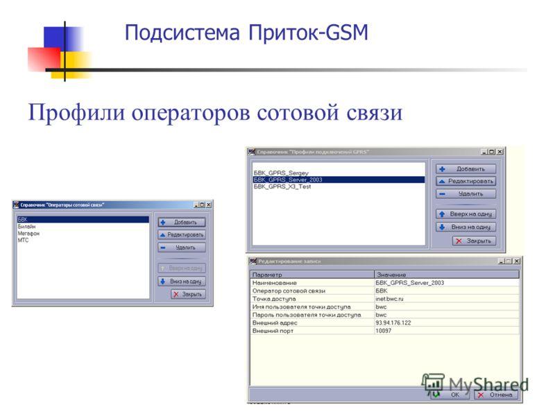 Профили операторов сотовой связи Подсистема Приток-GSM