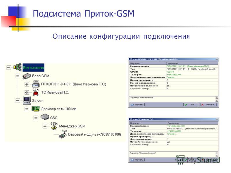 Описание конфигурации подключения