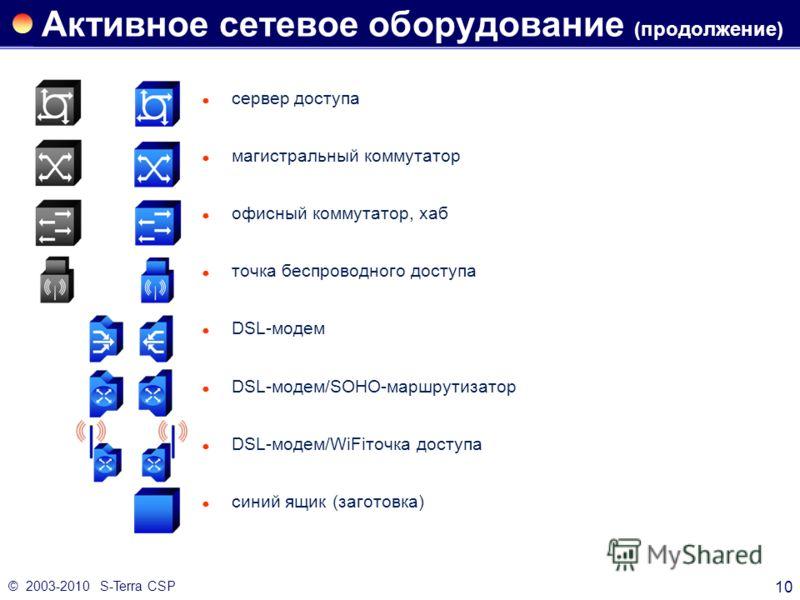 © 2003-2010 S-Terra CSP 10 Активное сетевое оборудование (продолжение) сервер доступа магистральный коммутатор офисный коммутатор, хаб точка беспроводного доступа DSL-модем DSL-модем/SOHO-маршрутизатор DSL-модем/WiFiточка доступа синий ящик (заготовк