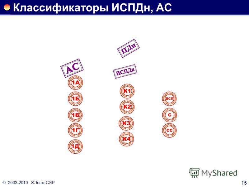 © 2003-2010 S-Terra CSP 15 Классификаторы ИСПДн, АС