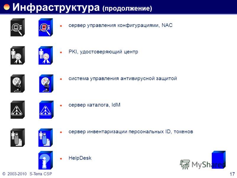 © 2003-2010 S-Terra CSP 17 Инфраструктура (продолжение) сервер управления конфигурациями, NAC PKI, удостоверяющий центр система управления антивирусной защитой сервер каталога, IdM сервер инвентаризации персональных ID, токенов HelpDesk