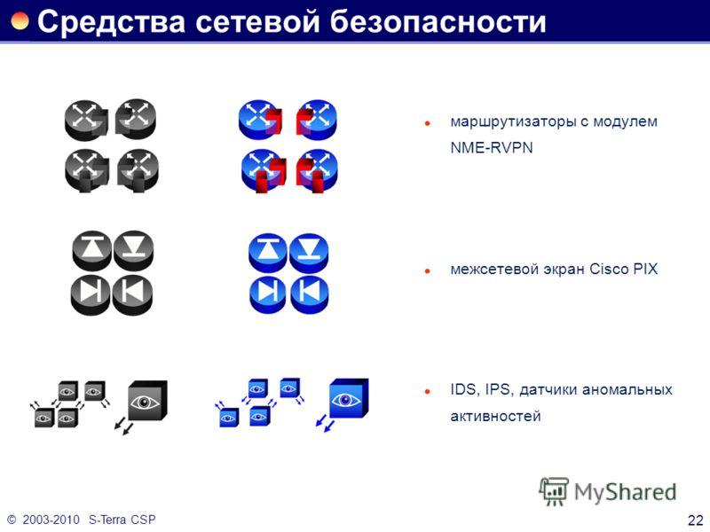 © 2003-2010 S-Terra CSP 22 Средства сетевой безопасности маршрутизаторы с модулем NME-RVPN межсетевой экран Cisco PIX IDS, IPS, датчики аномальных активностей