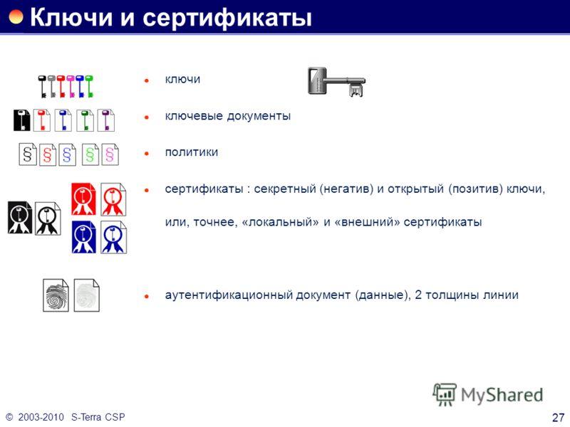 © 2003-2010 S-Terra CSP 27 Ключи и сертификаты ключи ключевые документы политики сертификаты : секретный (негатив) и открытый (позитив) ключи, или, точнее, «локальный» и «внешний» сертификаты аутентификационный документ (данные), 2 толщины линии