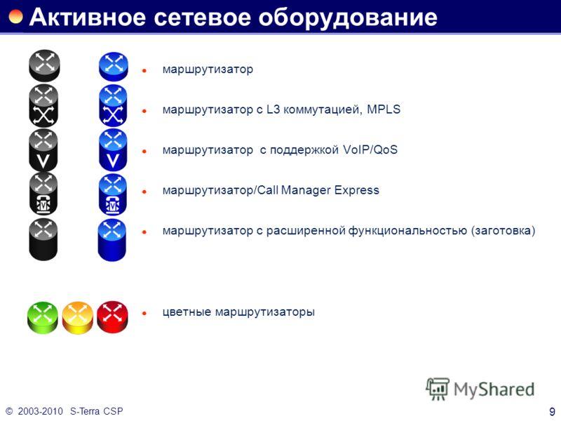 © 2003-2010 S-Terra CSP 9 Активное сетевое оборудование маршрутизатор маршрутизатор с L3 коммутацией, MPLS маршрутизатор с поддержкой VoIP/QoS маршрутизатор/Call Manager Express маршрутизатор с расширенной функциональностью (заготовка) цветные маршру