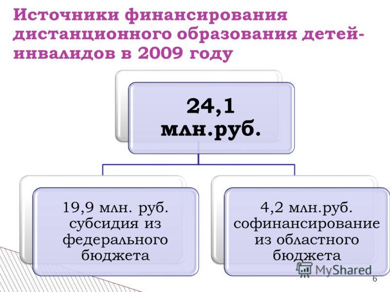 6 Источники финансирования дистанционного образования детей- инвалидов в 2009 году 24,1 млн.руб. 19,9 млн. руб. субсидия из федерального бюджета 4,2 млн.руб. софинансирование из областного бюджета