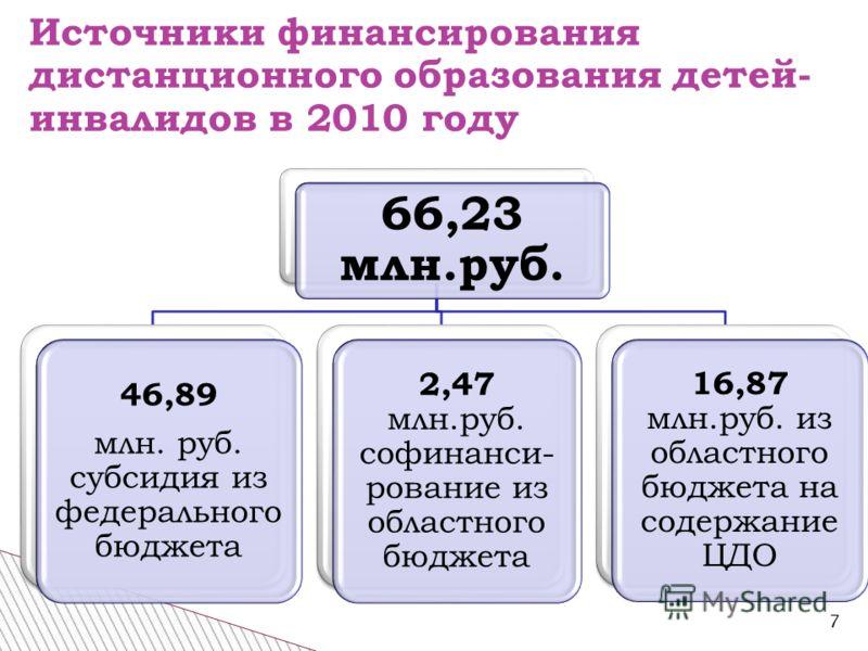 7 Источники финансирования дистанционного образования детей- инвалидов в 2010 году 66,23 млн.руб. 46,89 млн. руб. субсидия из федерального бюджета 2,47 млн.руб. софинанси- рование из областного бюджета 16,87 млн.руб. из областного бюджета на содержан