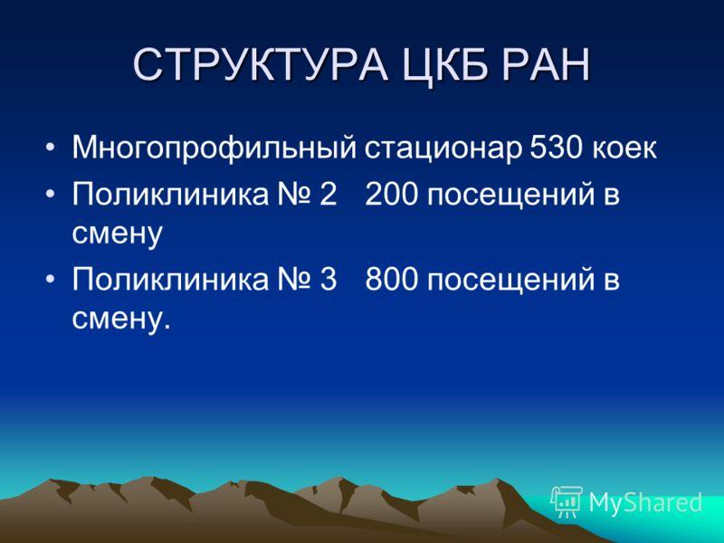 СТРУКТУРА ЦКБ РАН Многопрофильный стационар 530 коек Поликлиника 2 200 посещений в смену Поликлиника 3 800 посещений в смену.