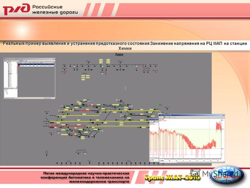 Реальный пример выявления и устранения предотказного состояния Занижение напряжения на РЦ IIIАП на станции Химки