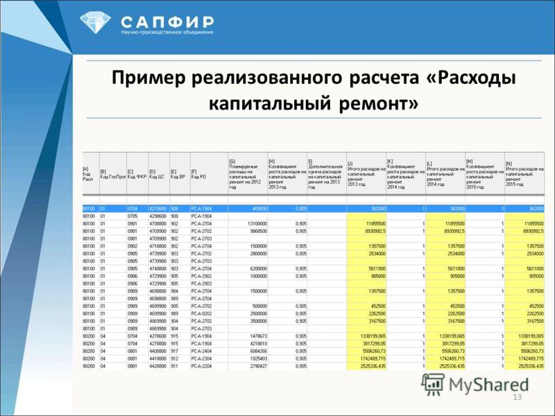 13 Пример реализованного расчета «Расходы капитальный ремонт»