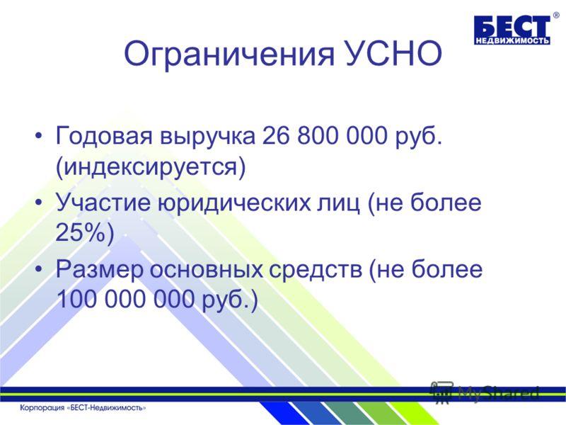Ограничения УСНО Годовая выручка 26 800 000 руб. (индексируется) Участие юридических лиц (не более 25%) Размер основных средств (не более 100 000 000 руб.)