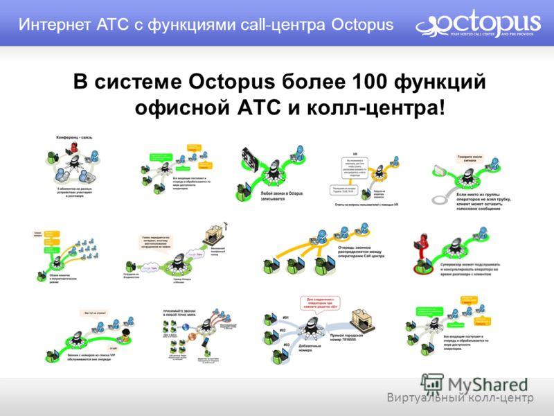 В системе Octopus более 100 функций офисной АТС и колл-центра! Интернет АТС с функциями call-центра Octopus Виртуальный колл-центр