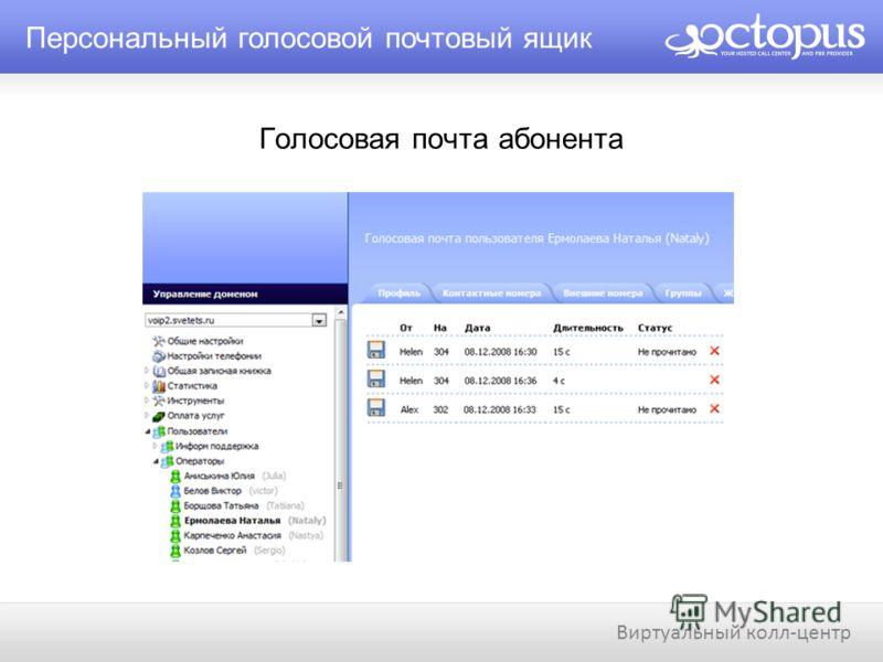 Голосовая почта абонента Персональный голосовой почтовый ящик Виртуальный колл-центр