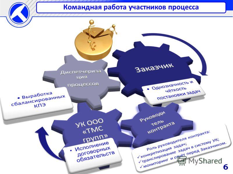 Командная работа участников процесса 6