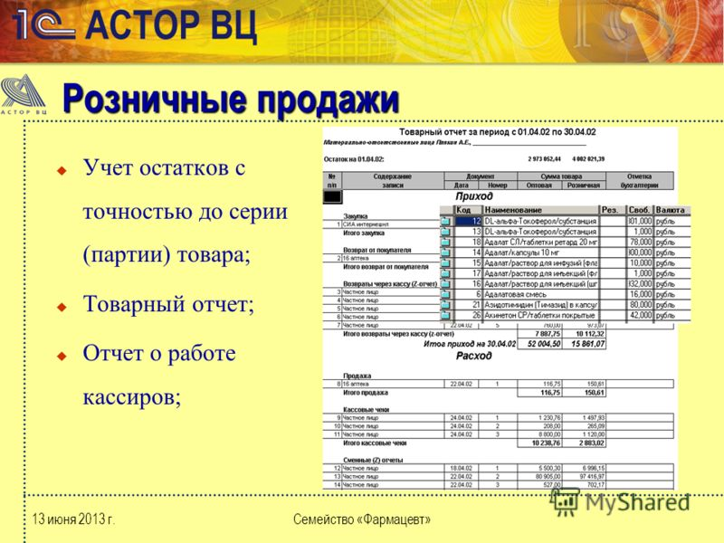 13 июня 2013 г.Семейство «Фармацевт» Розничные продажи Учет остатков с точностью до серии (партии) товара; Товарный отчет; Отчет о работе кассиров;