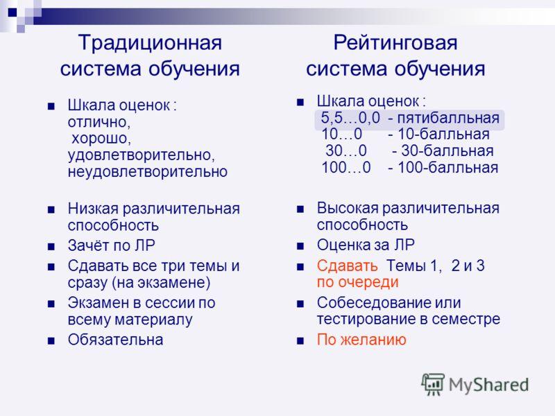 Шкала оценок : 5,5…0,0 - пятибалльная 10…0 - 10-балльная 30…0 - 30-балльная 100…0 - 100-балльная Высокая различительная способность Оценка за ЛР Сдавать Темы 1, 2 и 3 по очереди Собеседование или тестирование в семестре По желанию Традиционная систем