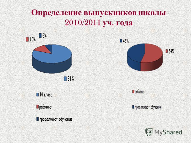 Определение в ыпускников ш колы 2010/2011 у ч. г ода