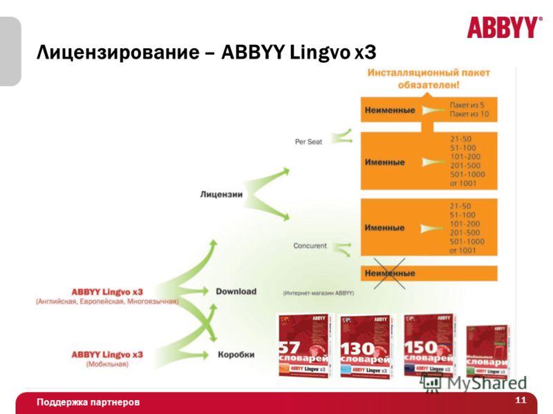 Поддержка партнеров 11 Лицензирование – ABBYY Lingvo x3