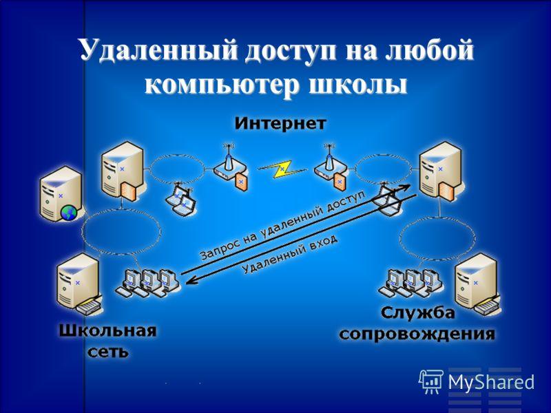Удаленный доступ на любой компьютер школы
