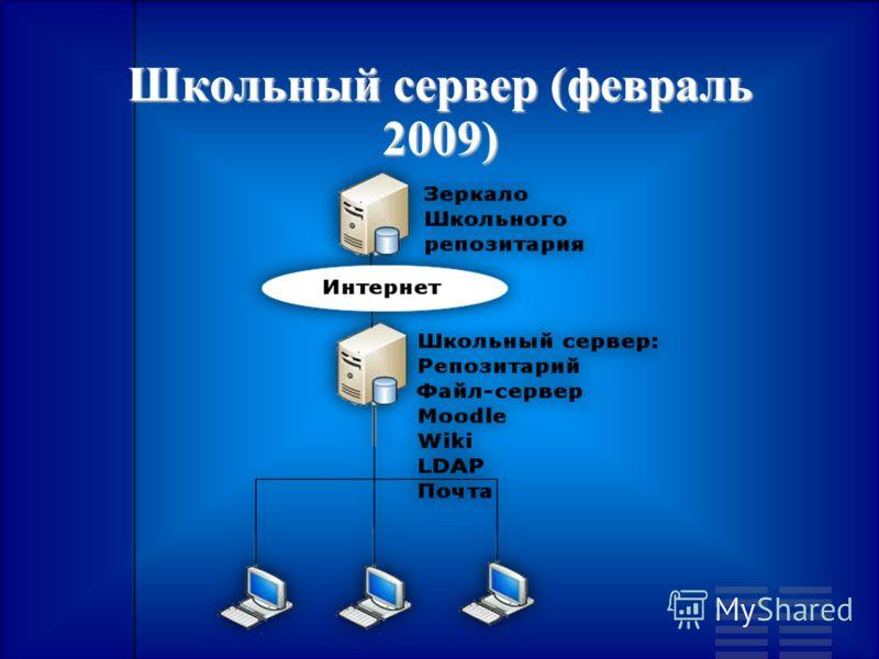 Школьный сервер (февраль 2009)