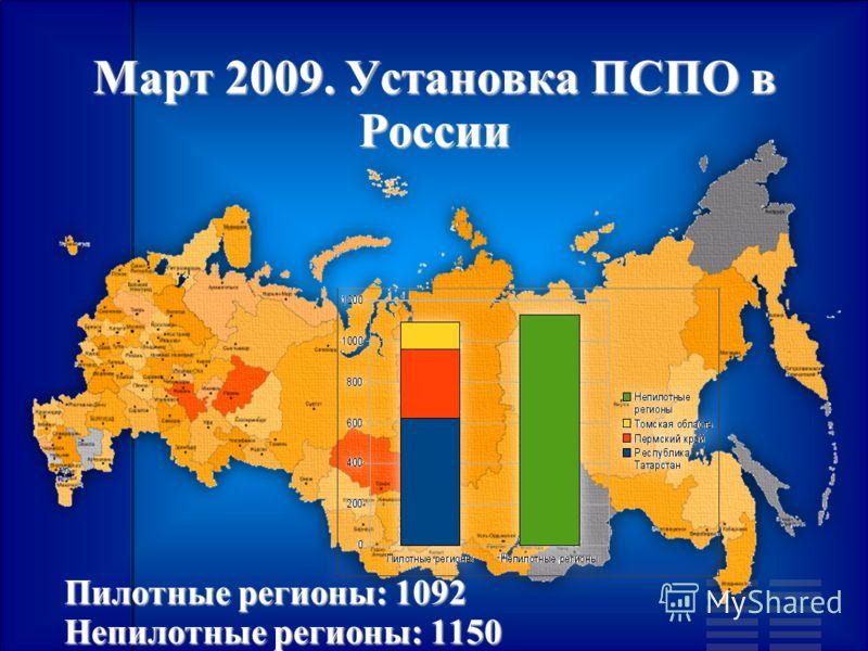 Март 2009. Установка ПСПО в России Пилотные регионы: 1092 Непилотные регионы: 1150