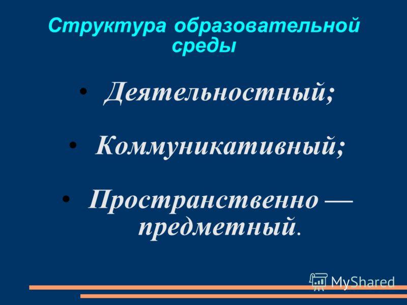 Структура образовательной среды Деятельностный; Коммуникативный; Пространственно предметный.