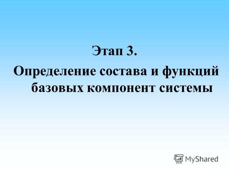 Этап 3. Определение состава и функций базовых компонент системы
