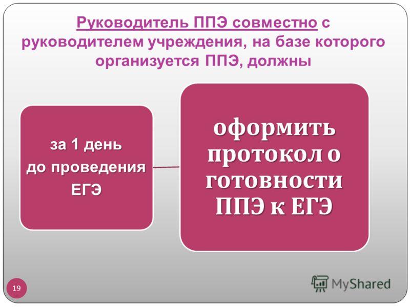 Руководитель ППЭ совместно с руководителем учреждения, на базе которого организуется ППЭ, должны за 1 день до проведения ЕГЭ оформить протокол о готовности ППЭ к ЕГЭ 19