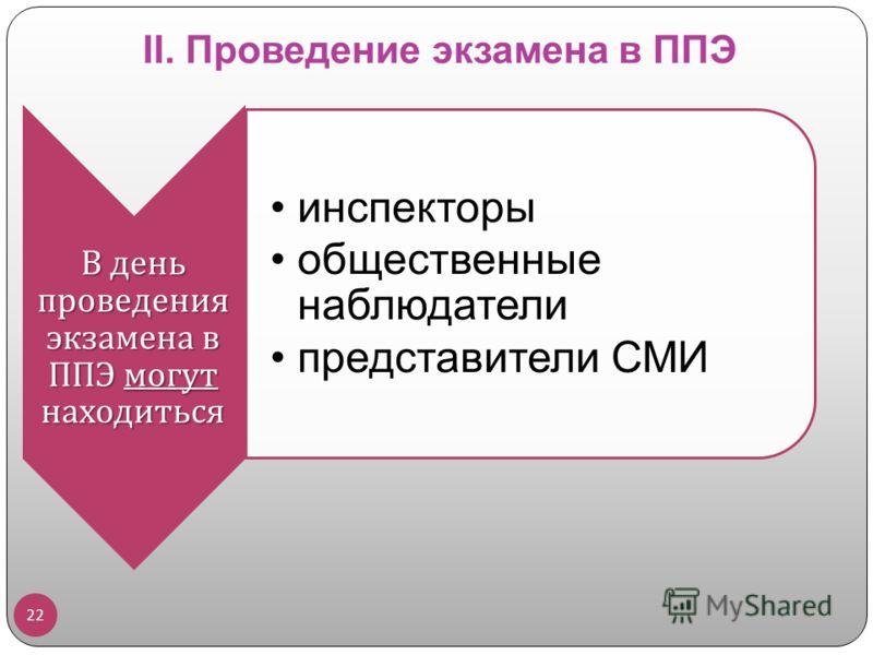II. Проведение экзамена в ППЭ В день проведения экзамена в ППЭ могут находиться инспекторы общественные наблюдатели представители СМИ 22