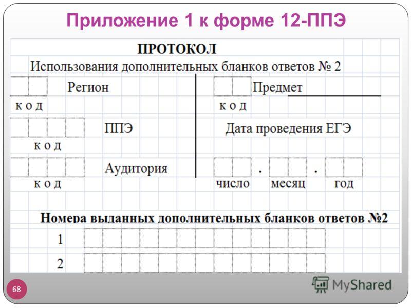 Приложение 1 к форме 12-ППЭ 68